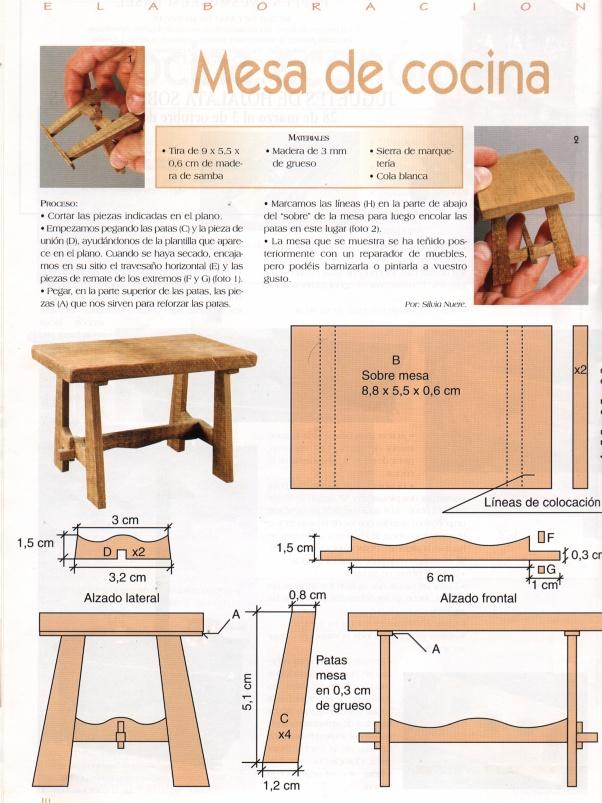 Casas de mu ecas muebles de cocina variasmanualidades 39 s for Planos para hacer una cocina de juguete